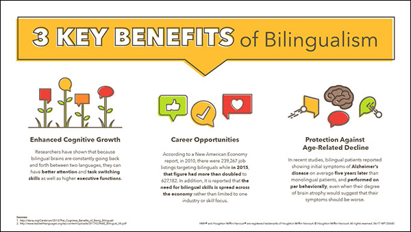 Three Key Benefits of Bilingualism